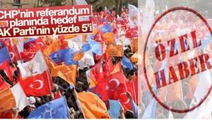 CHP'nin referandum da , HDP uzak,MHP ve Muhafazakar seçmen stratejisi
