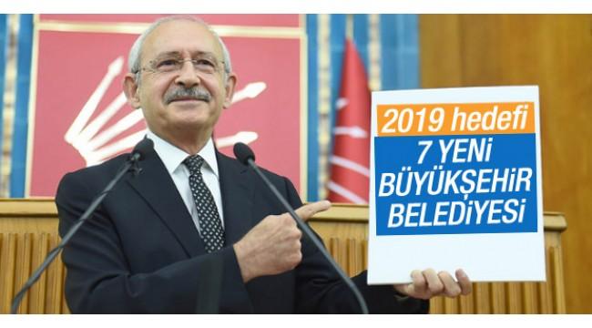 CHP'nin 2019 hedefi 7 yeni büyükşehir