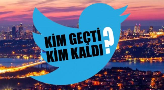 Belediye başkanlarının Twitter karnesi
