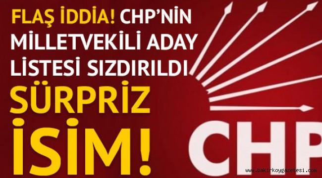 CHP İSTANBUL MİLLETVEKİLİ  ADAY LİSTESİ SIZDI