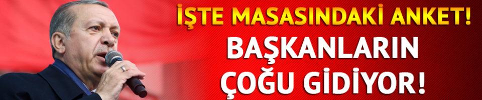 AKP'li başkanlar gidici