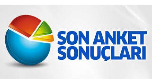 24 Haziran'ı 'bilen' ORC'den yerel seçim anketi: AKP yüzde 32