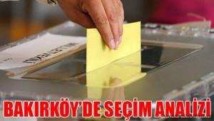 AK PARTİ BAKIRKÖY'DE ZORDA