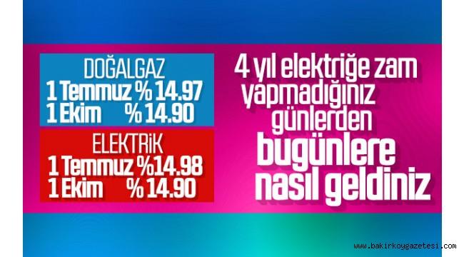 AKP İktidarından yeniden Doğalgaz ve elektriğe art arda  büyük zamlar