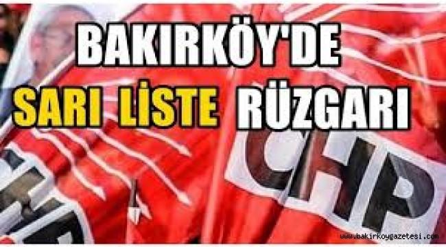 BAKIRKÖY CHP DELEGE SEÇİMLERİNDE SONA GELİNDİ!