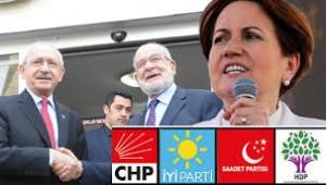 Türkiye'de Grup toplantılarına hapsolan muhalefet !