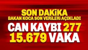 Bakan Koca: Can kaybımız 277, vaka sayısı 15.679 oldu